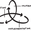 Design Thinking's logo