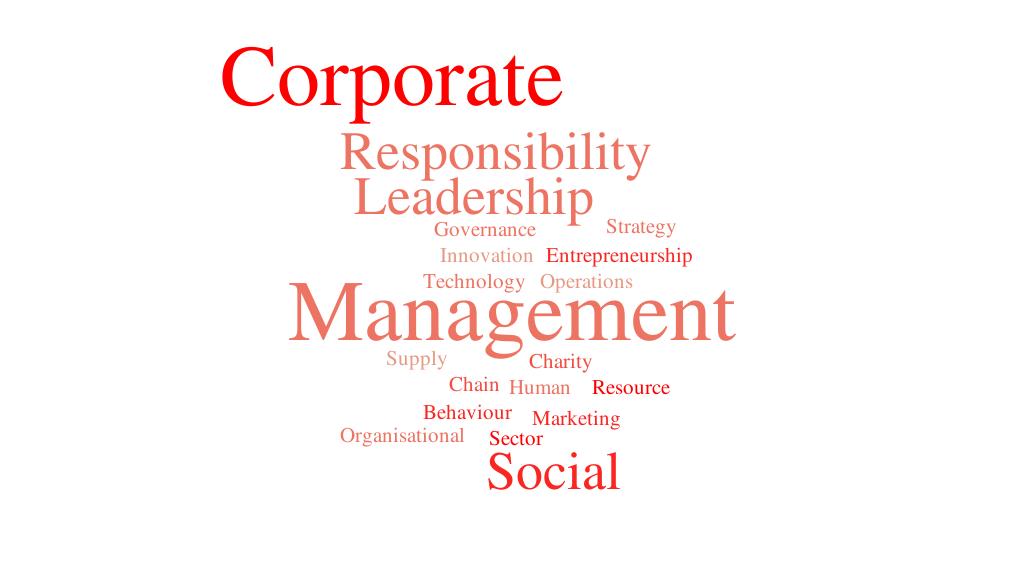 Faculty of Management Workshop: Leif Nelson, Berkley University